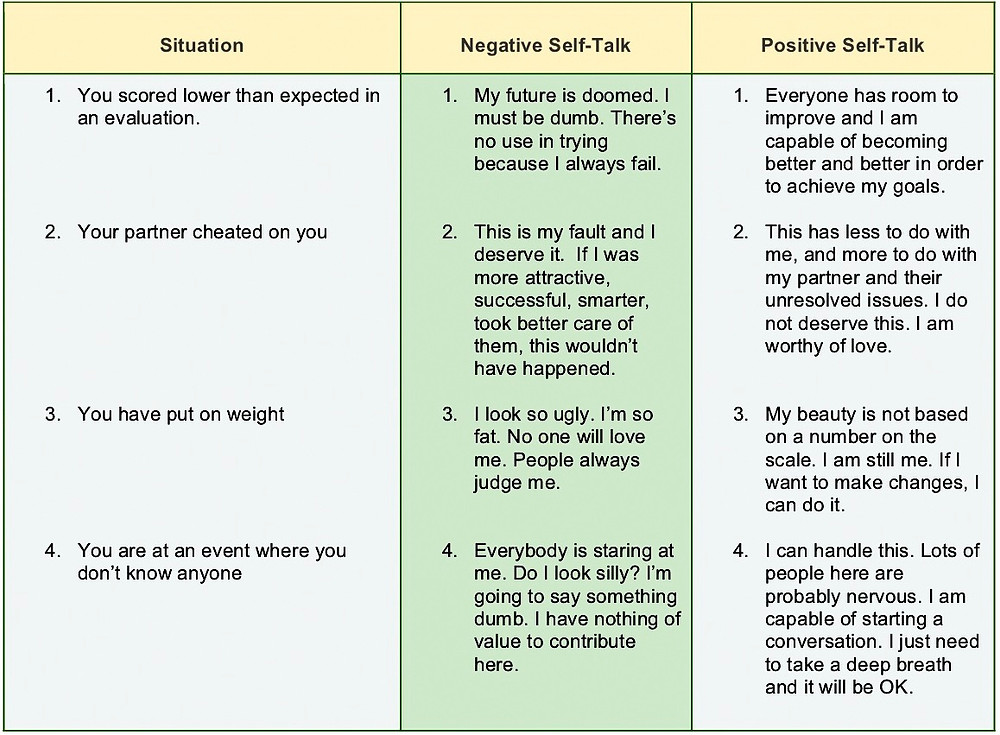changing negative thought patterns, positive self-talk, negative self-talk, self-talk examples, anxiety