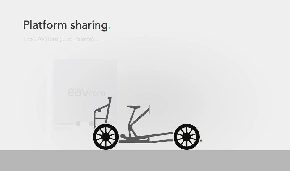 Platform Sharing