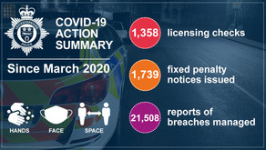 Police give out more tickets in January than all of 2020 for Covid rule breakers
