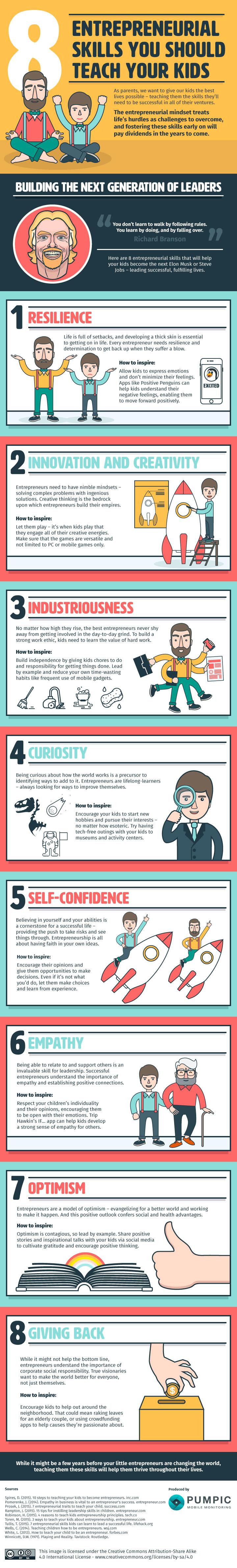 Entrepreneurial skills you should teach you kids