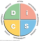 Everything DiSC Sales Map Pastel.png
