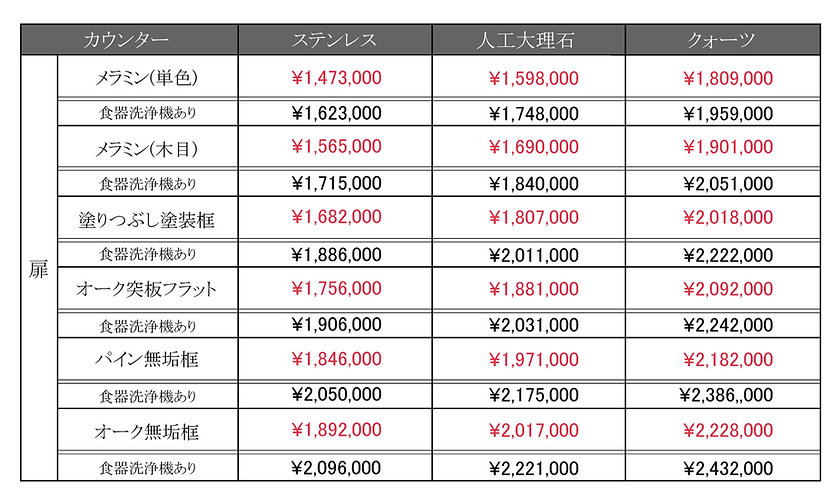 プライスリスト-アイランド型キッチンシンク下OPEN)2550.jpg
