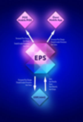 EPS_diagram.jpg