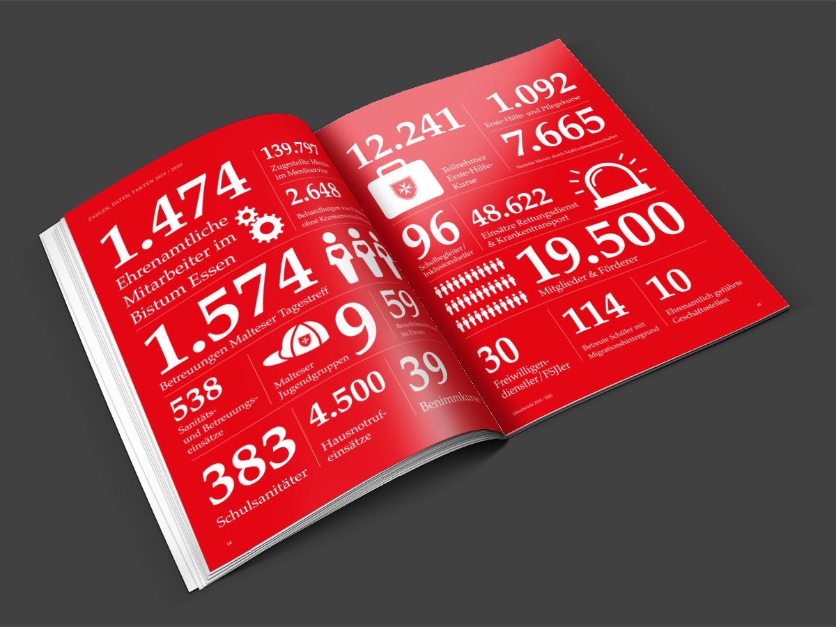 maltesMalteser Jahresbericht 2019/2020er_04