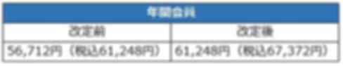 一問一答 年間会員(改定前後).JPG