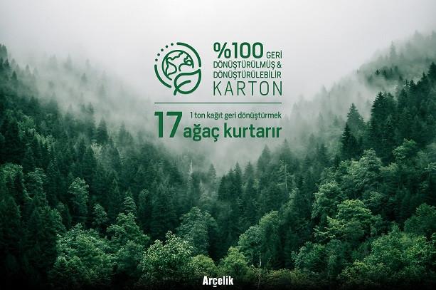 Ağaçlar yaşamları boyunca ortalama 2 ton karbondioksit tutarak küresel ısınmaya sebep olan sera etkisinin azalmasına yardımcı olur. 1 ton kâğıdın geri dönüştürülmesi 17 ağacı kurtarıyor, 26 ton su israfını engelliyor.