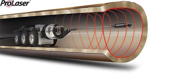 ProLaser Laser Profiler
