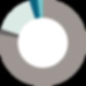 Répartition_typologique_2804.png