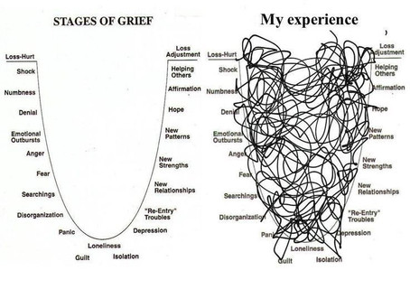 Grief Brain... It's A Real Thing