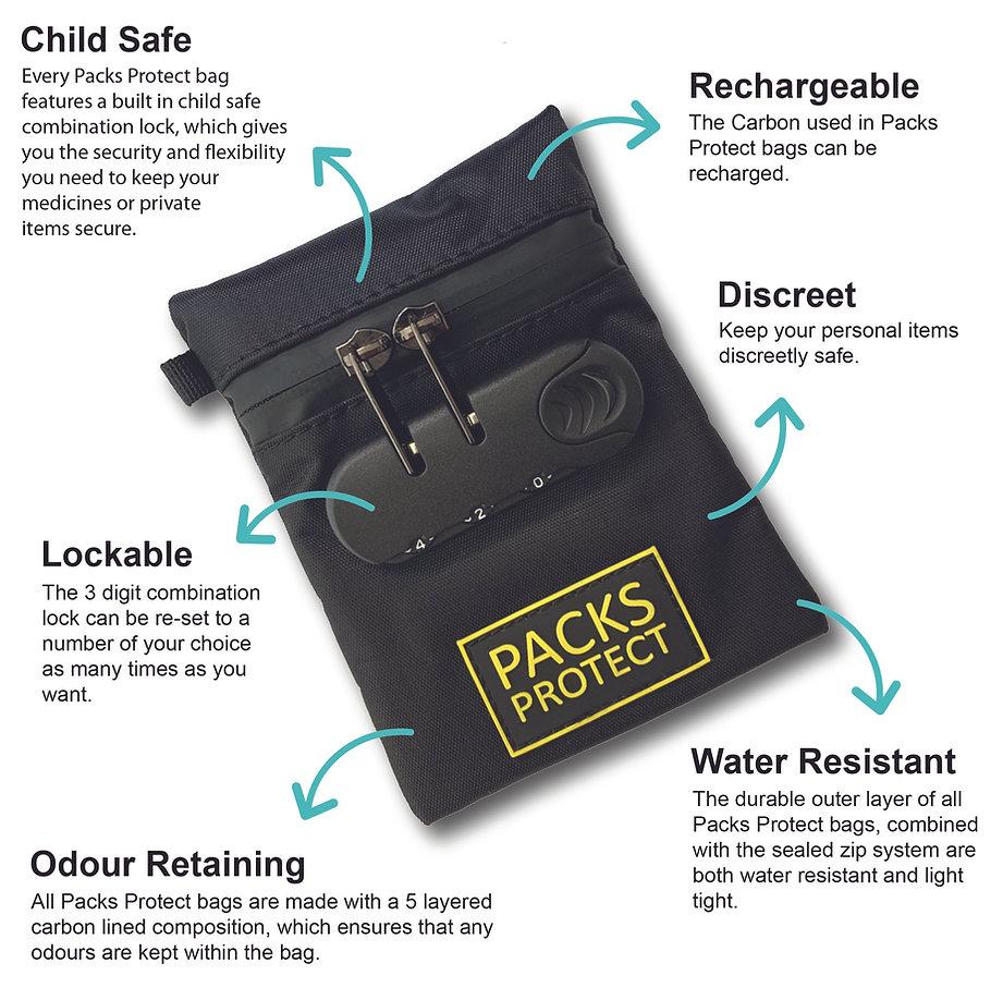 webpacksprotect.jpg