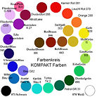 FarbenkreisKompakt2020.jpg