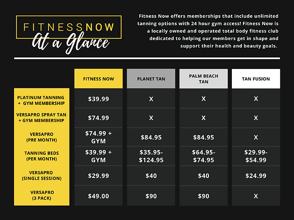 Fitness now tanning At a Glance.png