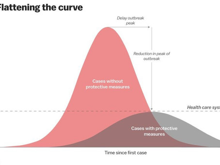 COVID-19: What is 'flattening the curve,' and will it work?