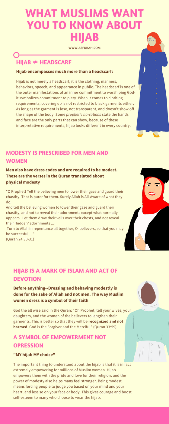 What Muslims want you to know about Hijab