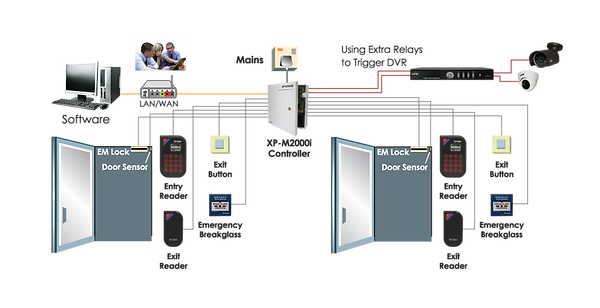 Configuration-Diagram-M2000I.png