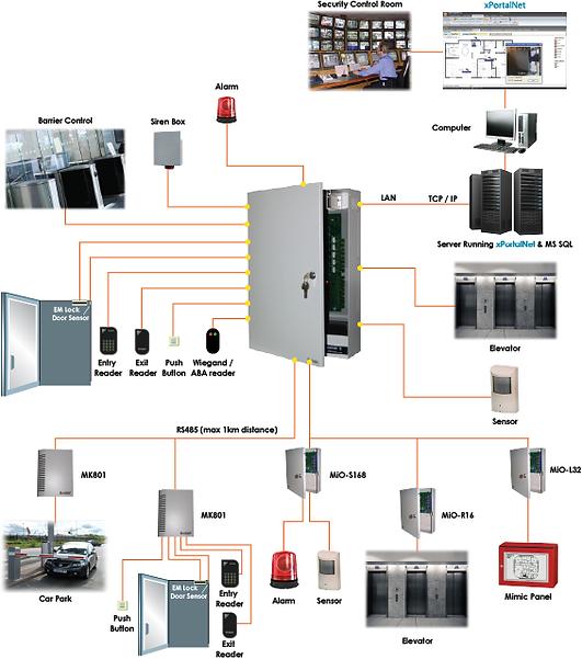 configuration-diagram-snet.png