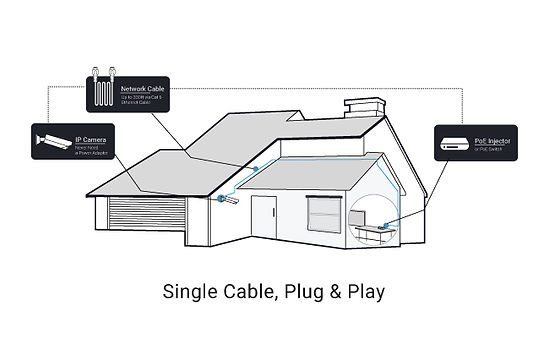 ip-camera-wiring-diagram.jpg