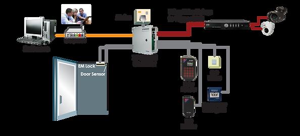 Configuration-Diagram-M1000I.png
