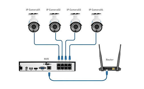 ip-camera-cable-connection.jpg