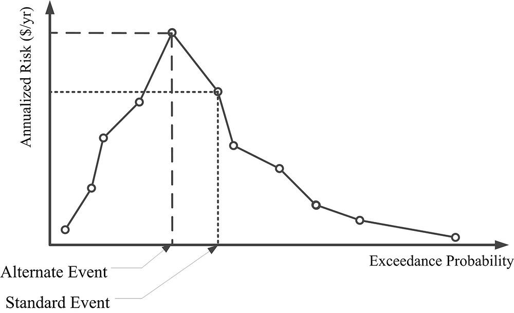 oldAnnualized_Risk_Sample_Curve.jpg