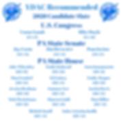 YDAC Recommendation 2020 Candidates - sl
