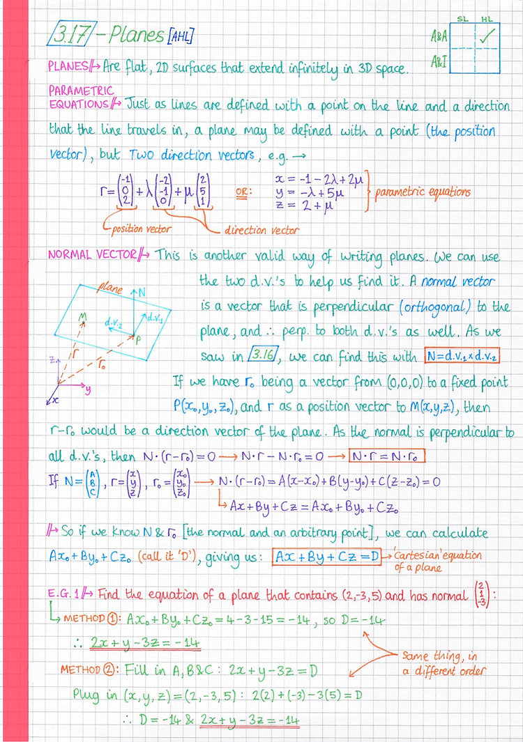 pg19 A&A HL - Topic 3 - Trig Notes.jpg