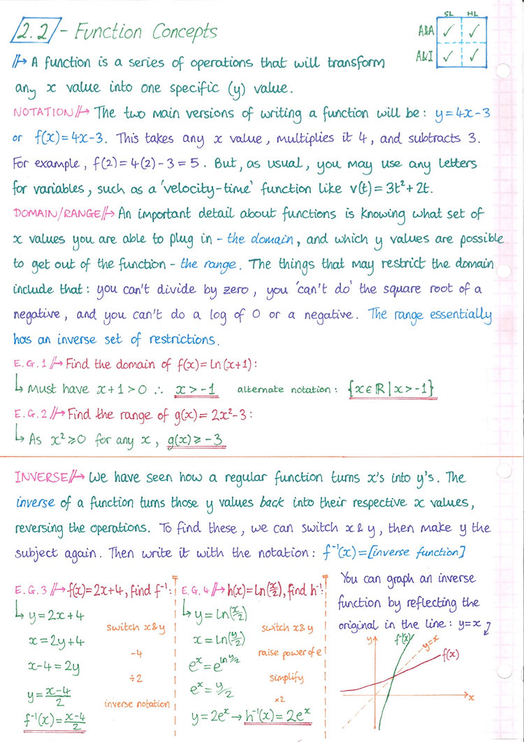 pg2 A&A HL - Topic 2 - Functions Notes.j