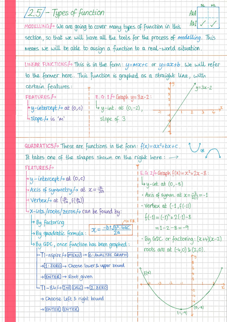 pg5 A&I SL - Topic 2 - Functions Notes.j