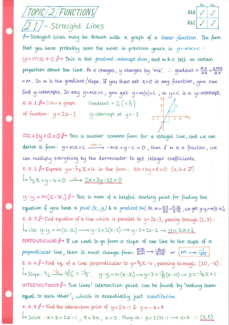 pg1 A&A HL - Topic 2 - Functions Notes.j