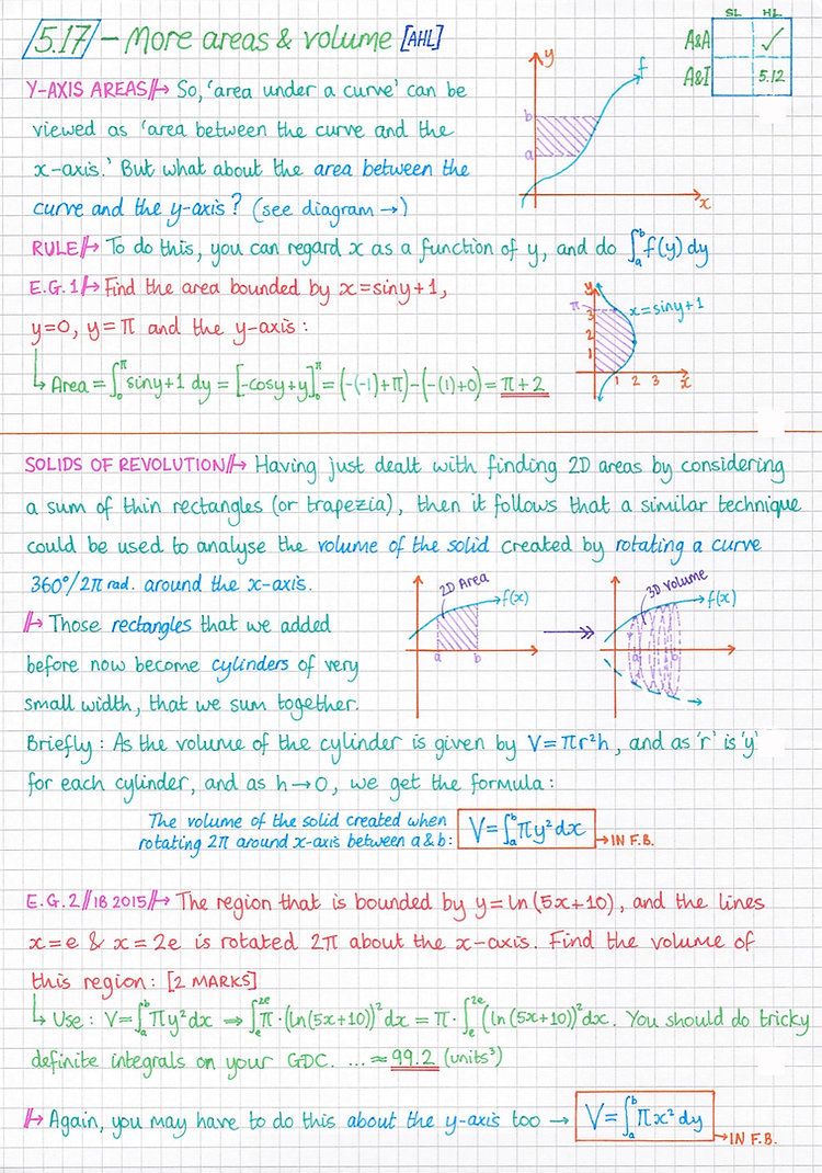 pg22 A&A HL - Topic 5 - Calculus Notes.j