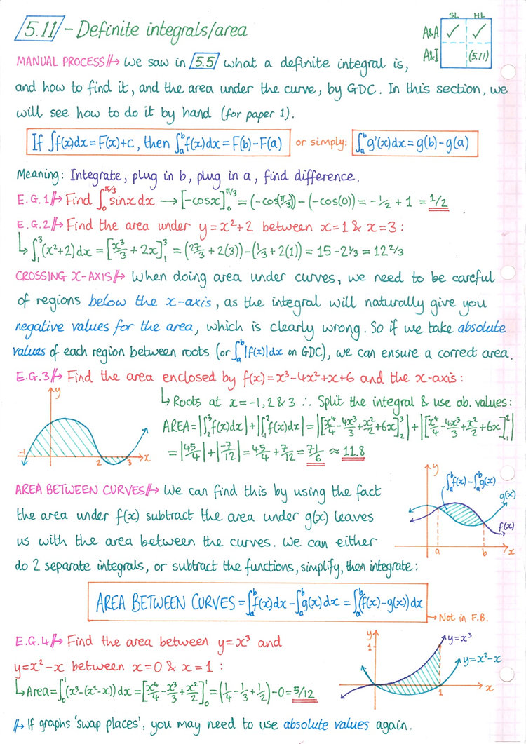 pg14 A&A HL - Topic 5 - Calculus Notes.j
