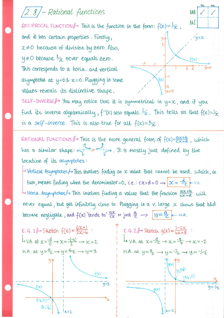 pg9 A&A HL - Topic 2 - Functions Notes.j