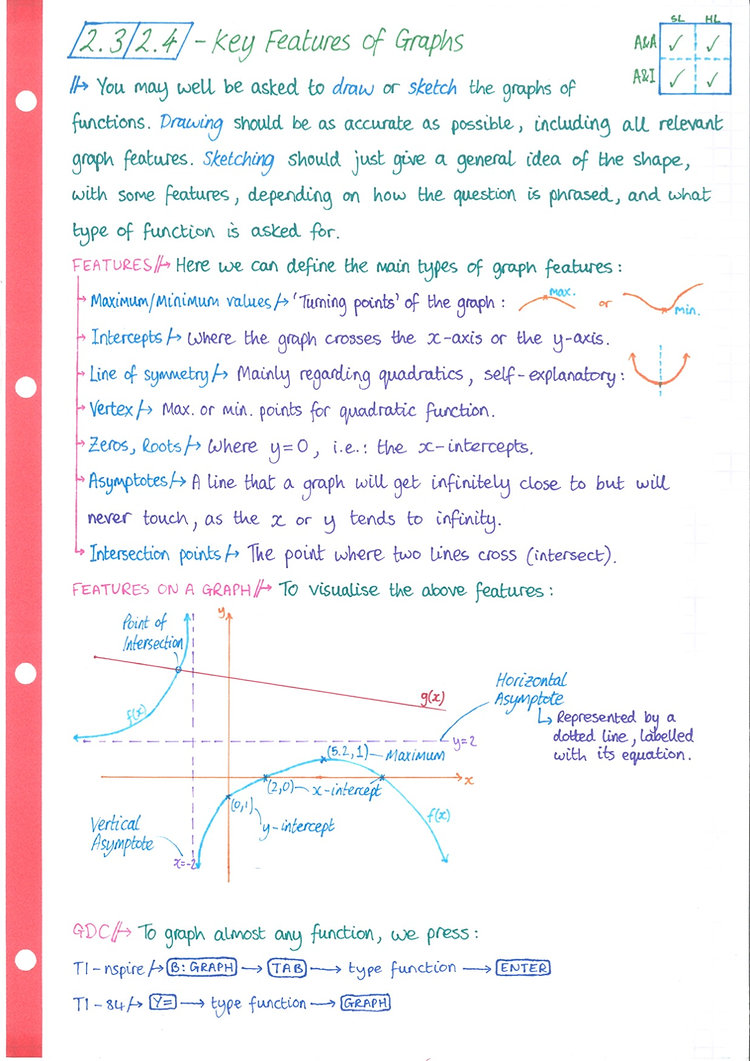 pg3 A&A HL - Topic 2 - Functions Notes.j
