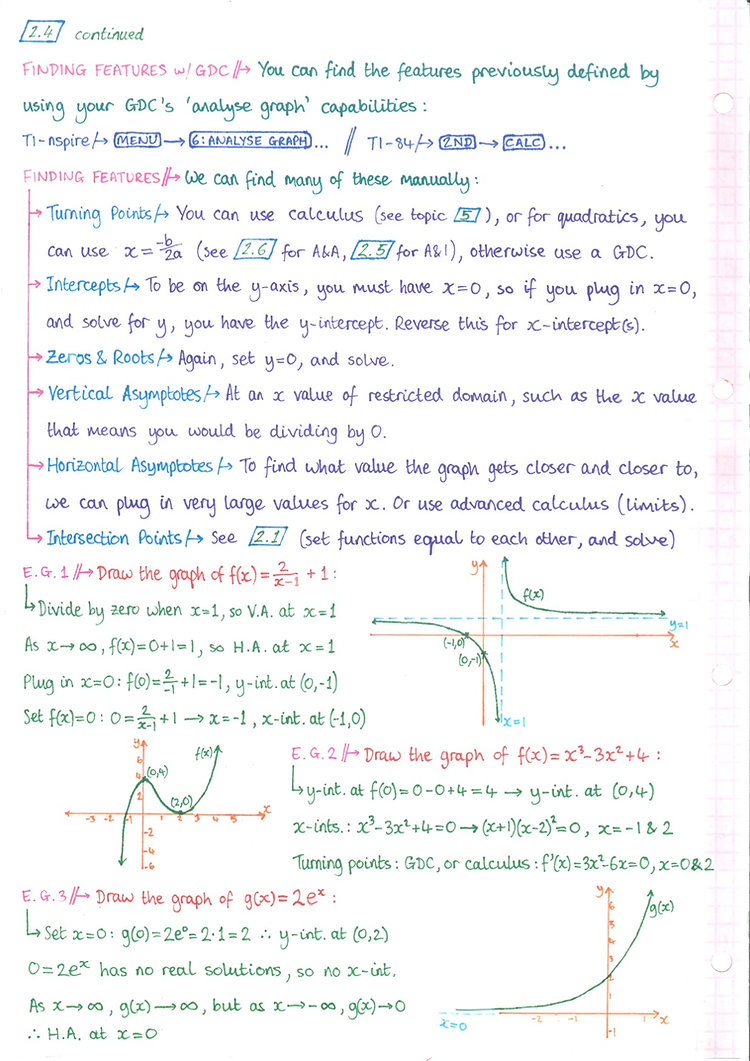 pg4 A&A HL - Topic 2 - Functions Notes.j
