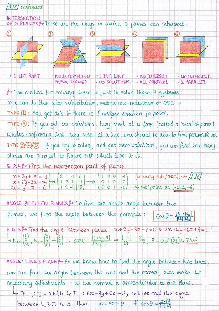 pg22 A&A HL - Topic 3 - Trig Notes.jpg