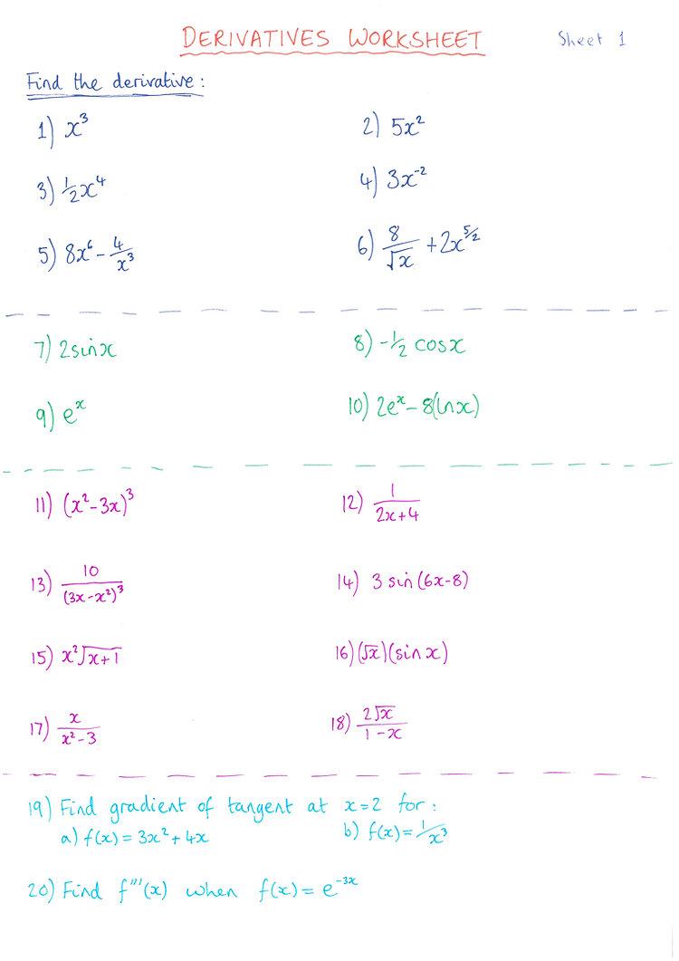 1 - Derivatives Revision Sheet.jpg