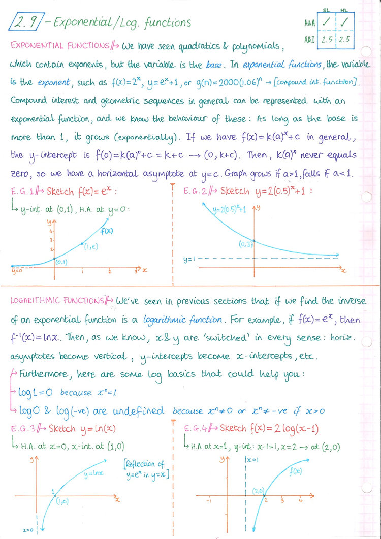 pg10 A&A HL - Topic 2 - Functions Notes.