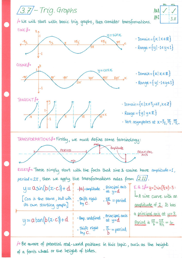 pg7 A&A HL - Topic 3 - Trig Notes.jpg