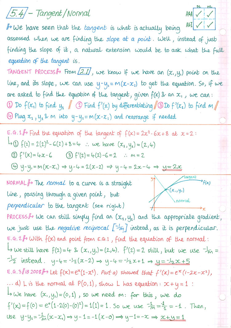 pg4 A&A HL - Topic 5 - Calculus Notes.jp