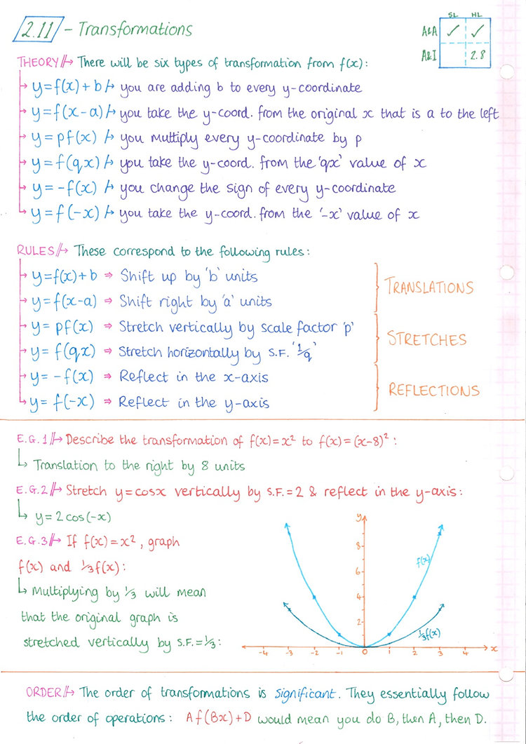 pg12 A&A HL - Topic 2 - Functions Notes.