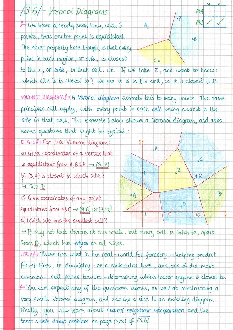 pg6 A&I SL - Topic 3 - Trig Notes.jpg