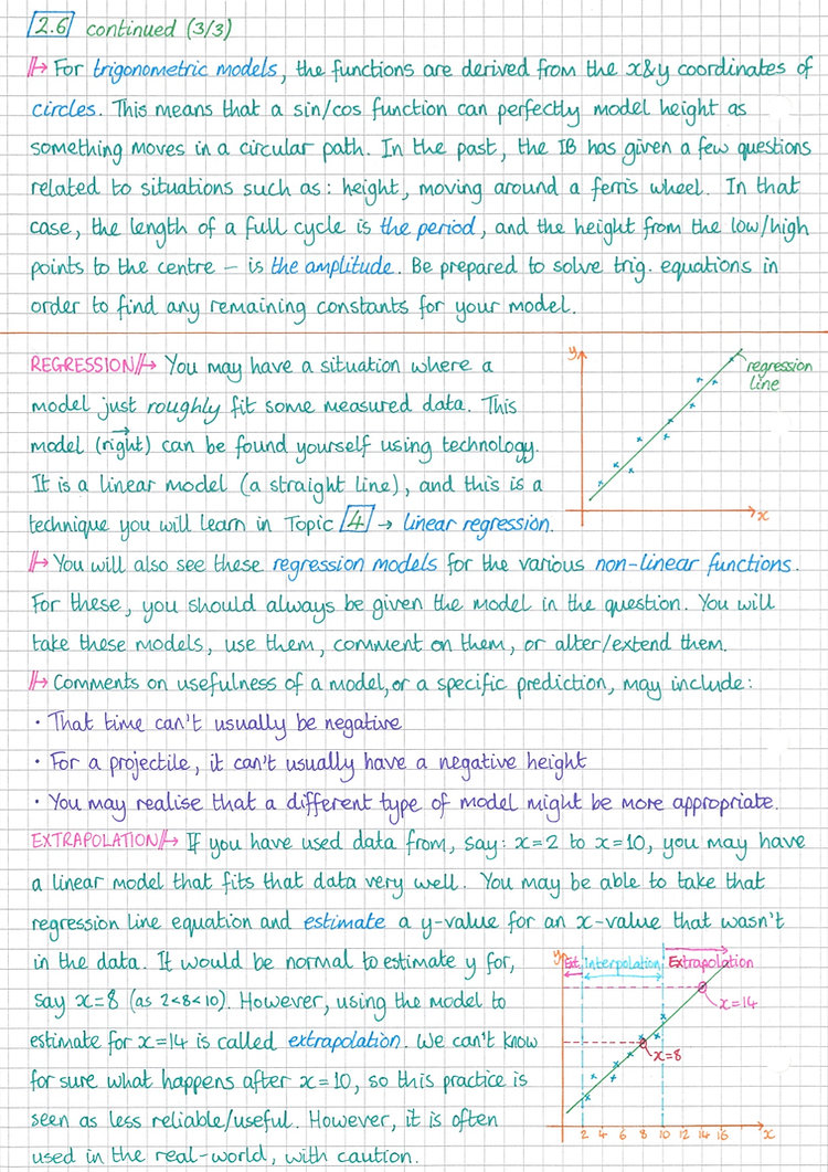 pg10 A&I SL - Topic 2 - Functions Notes.
