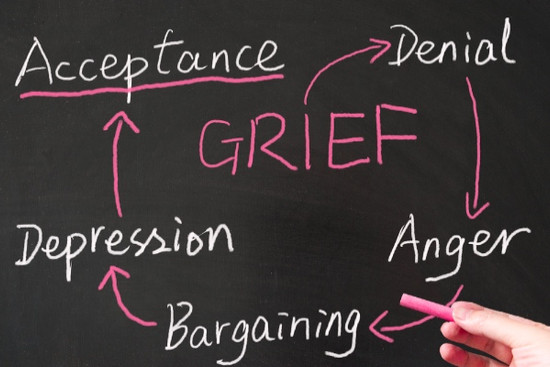 The Grief Cycle in Communication