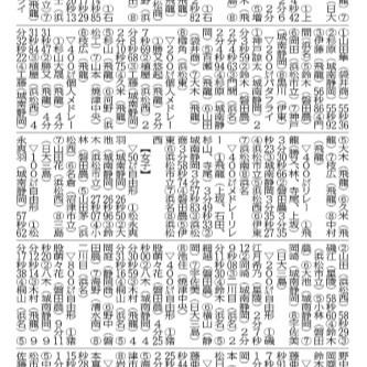 7月27日 新聞掲載 県高校総体代替大会 水泳部結果