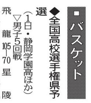 男子バスケット部 全国高校選手権予選 ベスト8進出!!