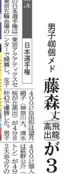 本校卒業生 藤森丈晴選手 競泳日本選手権で第3位!!