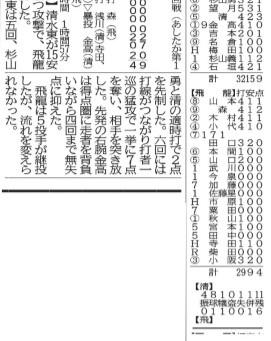 7月24日 新聞掲載 高校野球代替大会 3回戦で惜敗