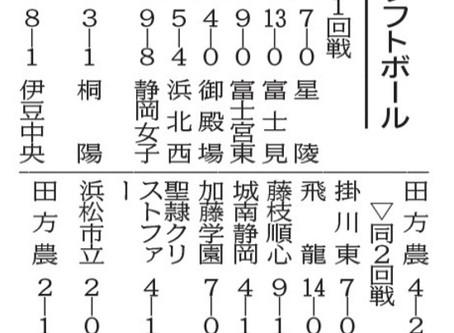7月24日 新聞掲載 女子ソフトボール 代替大会