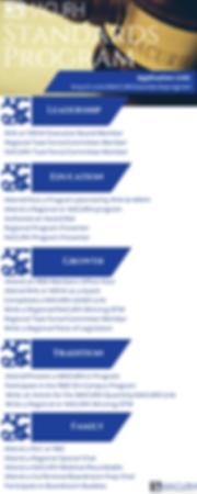 MACURH Standards Program (1).png