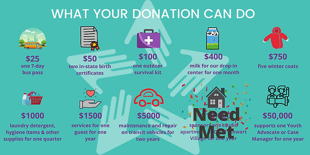 What your donation can do 6.4 (4).png